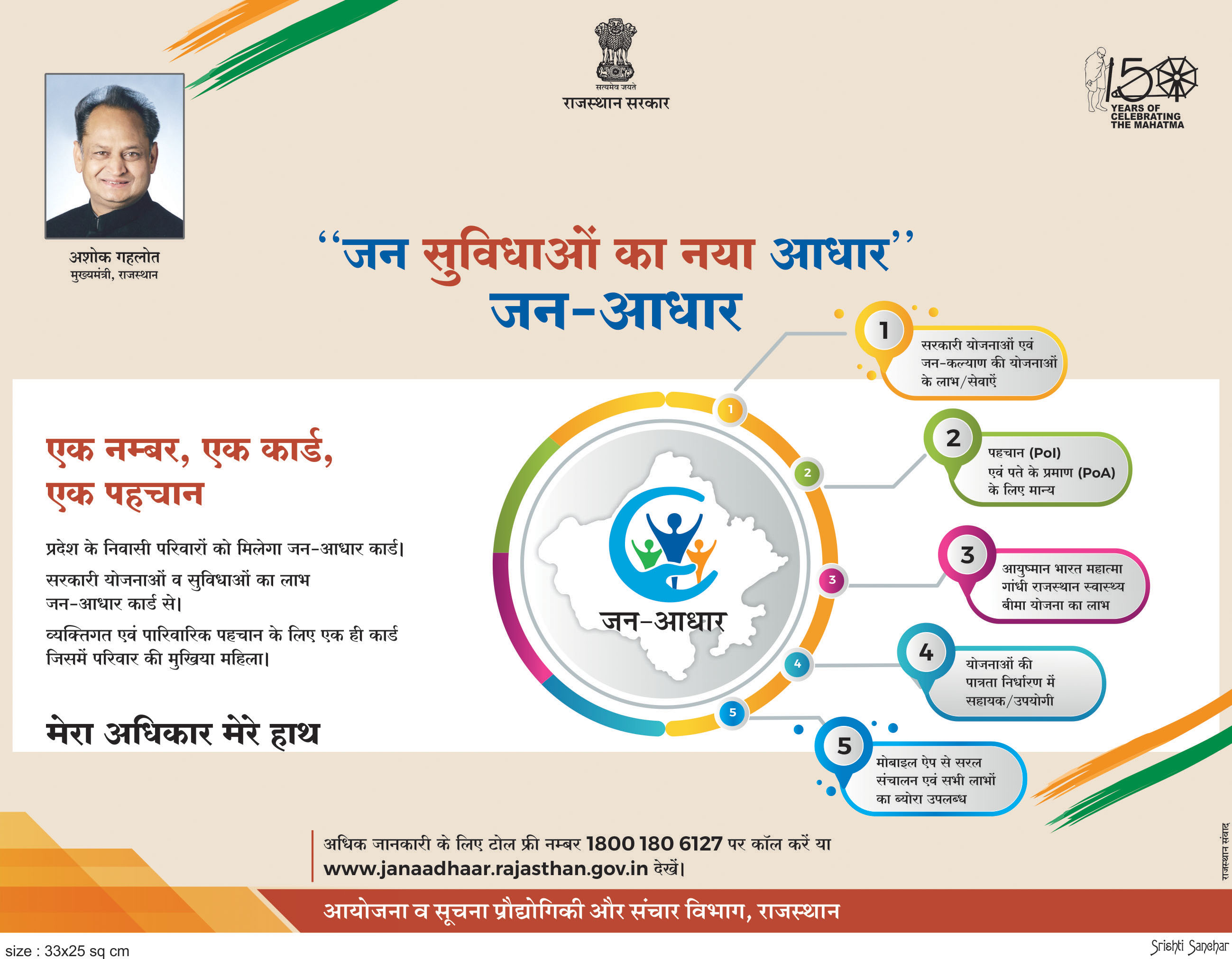 राजस्थान जन आधार योजना लाभ