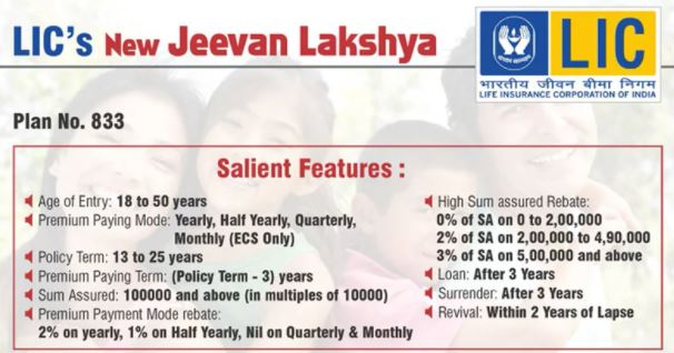 LIC Jeevan Lakshya Yojana