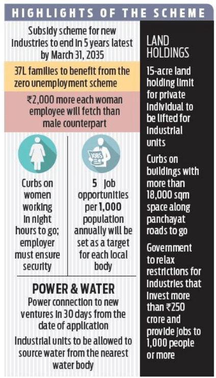केरल जीरो बेरोजगारी योजना