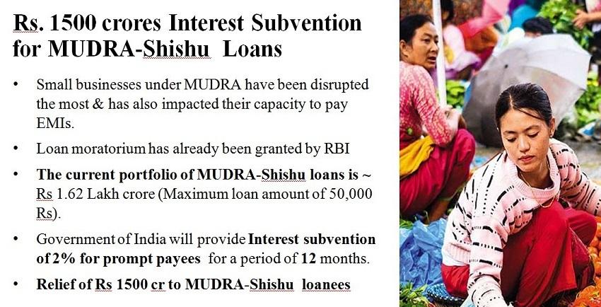 Shishu Loan