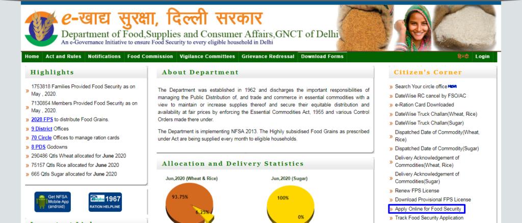 दिल्ली राशन कार्ड लिस्ट 2020