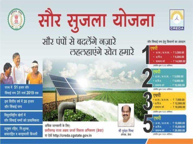 Chhattisgarh Saur Sujala Yojana