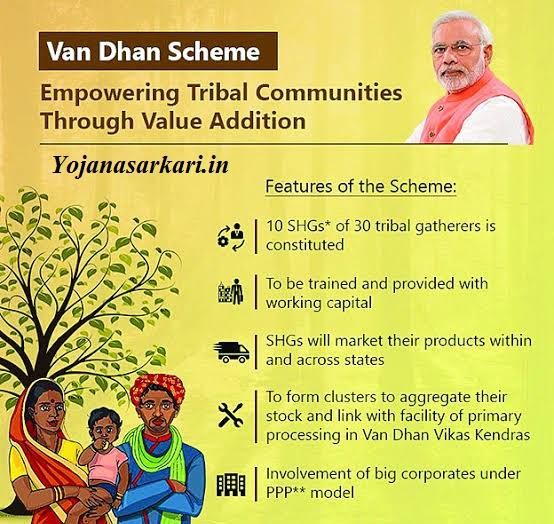 प्रधानमंत्री वन धन योजना