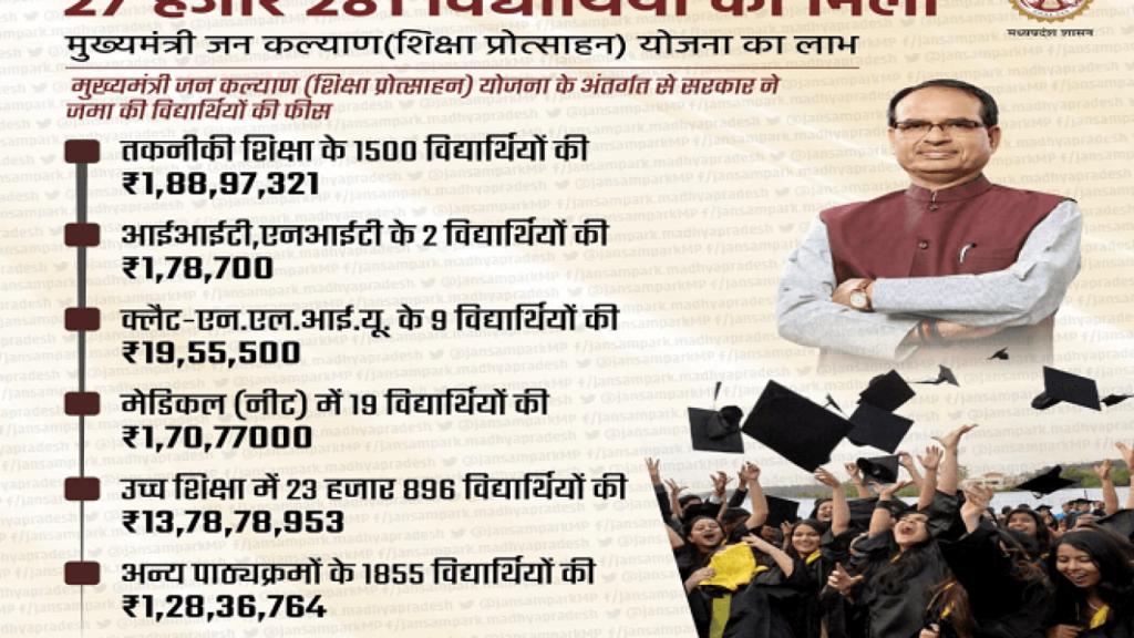 Jan Kalyan Shiksha Protsahan Yojana