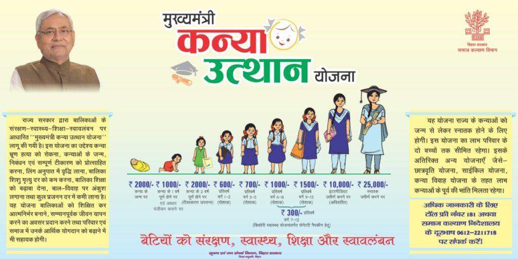 Mukhyamantri Kanya Utthan Yojana