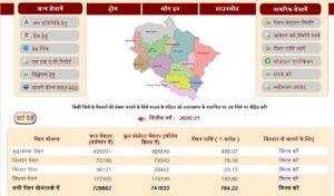 Uttarakhnad Samajik Pension Yojana