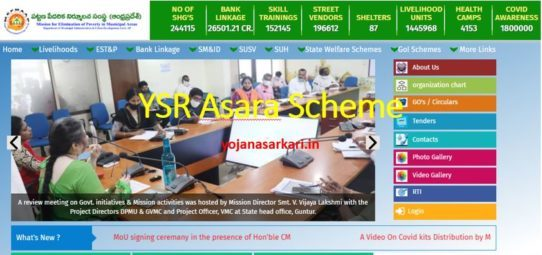 YSR Asara Scheme